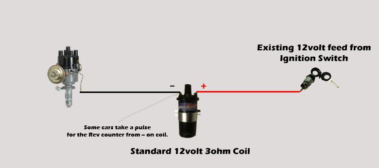 Standard Ignition on Jaguar Fuse Box Diagram